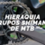 Entendendo a hierarquia dos grupos Shimano de MTB