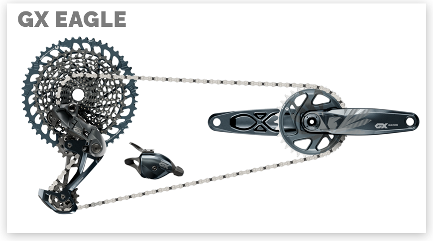 Imagem com fundo branco mostrando as peças do grupo GX Eagle da SRAM de MTB