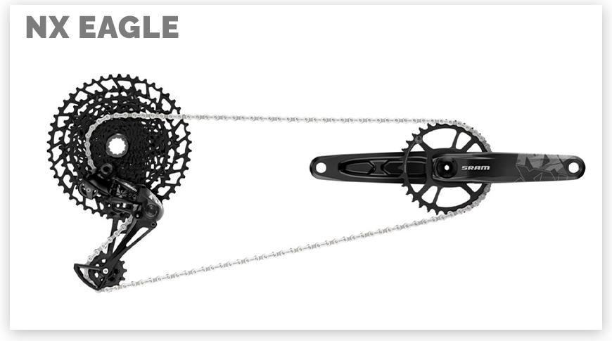 Imagem com fundo branco mostrando as peças do grupo NX Eagle da SRAM de MTB